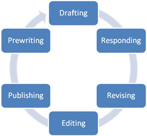 University english essay introduction