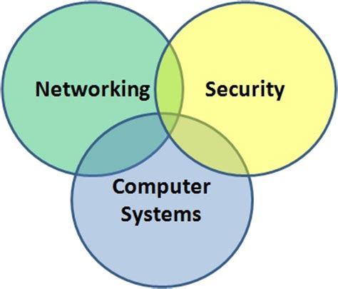 Research on cloud computing security problem and strategy pdf